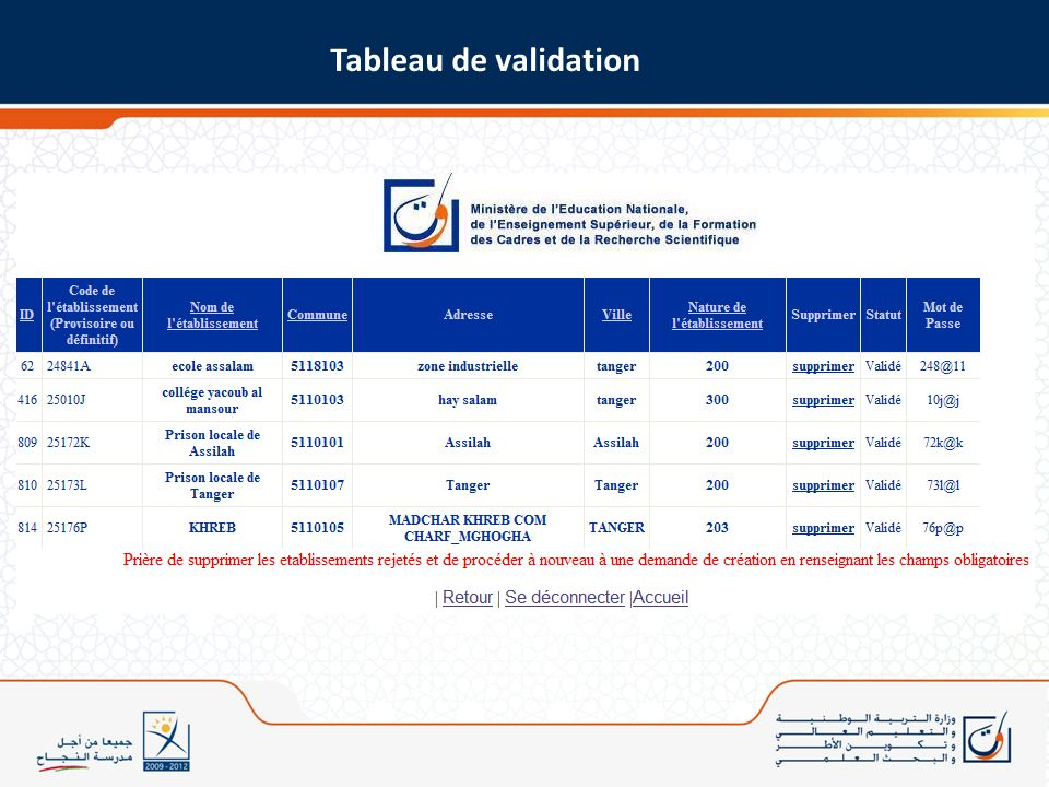 Tableau de validation