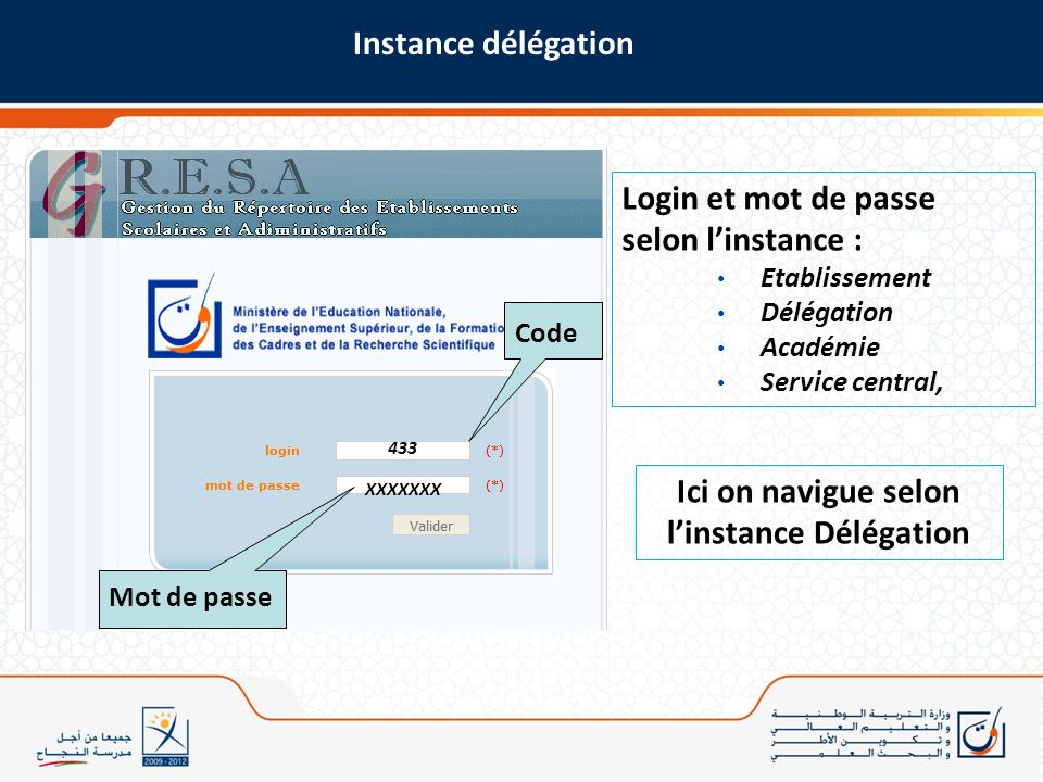 Login et mot de passe selon linstance : Etablissement Délégation Académie Service central, Ici on navigue selon linstance Délégation 433 XXXXXXX Insta