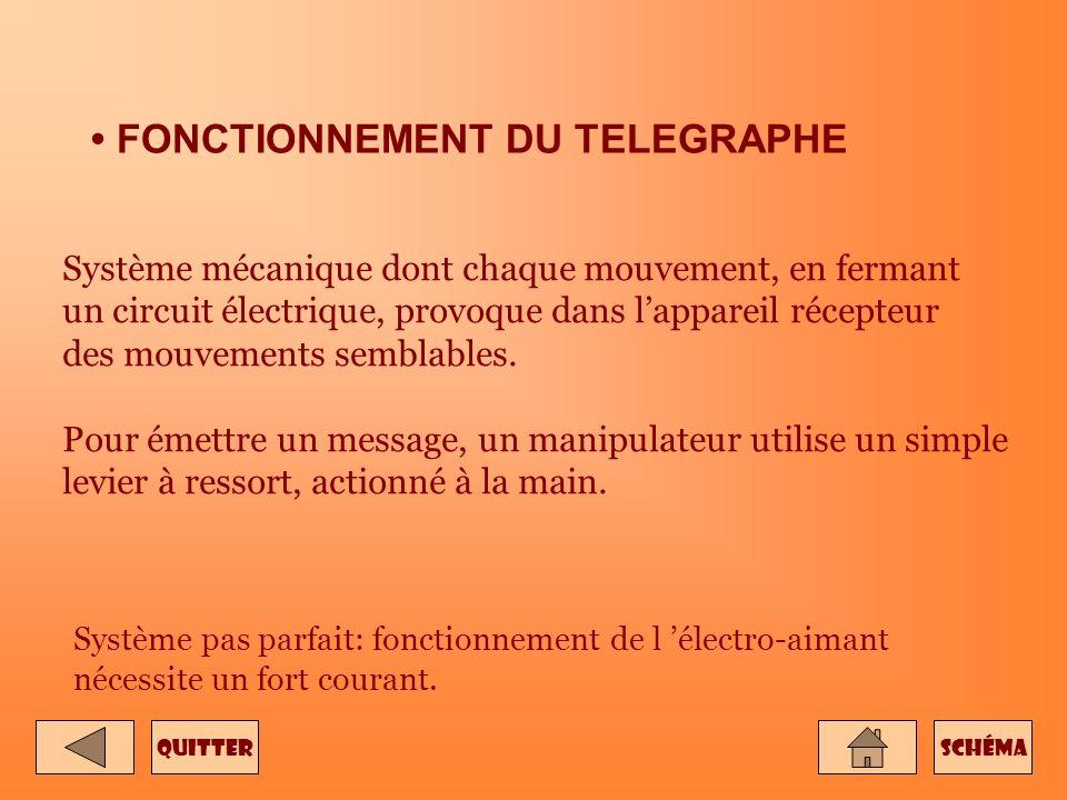 CARACTERISTIQUES DU TELEGRAPHE - 1er télégraphe pratique et l un des plus employés. - 1er appareil de télécommunication utilisant des circuits électri