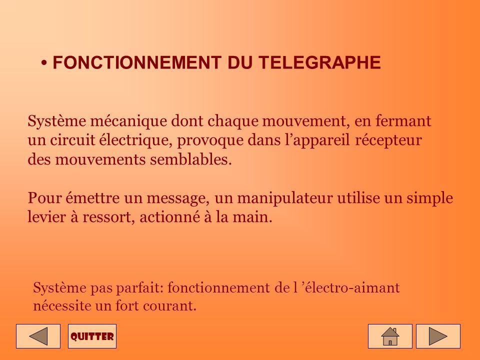 FONCTIONNEMENT DU TELEGRAPHE Système mécanique dont chaque mouvement, en fermant un circuit électrique, provoque dans lappareil récepteur des mouvements semblables.