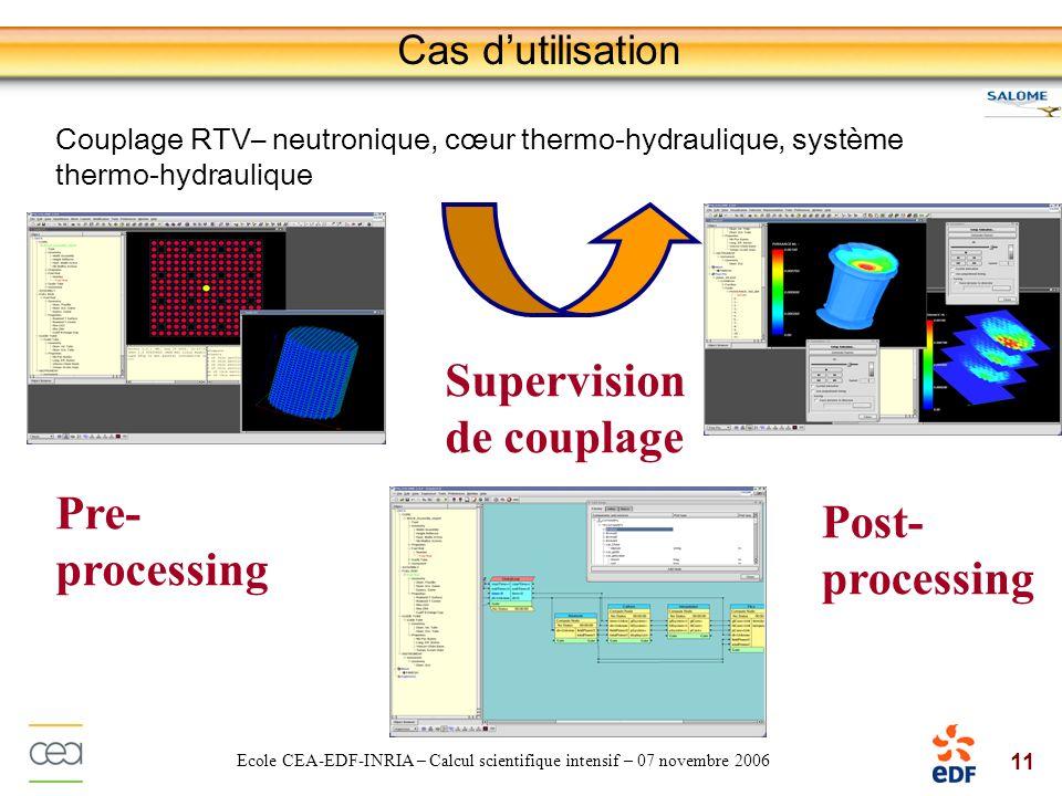 11 Ecole CEA-EDF-INRIA – Calcul scientifique intensif – 07 novembre 2006 Cas dutilisation Couplage RTV– neutronique, cœur thermo-hydraulique, système