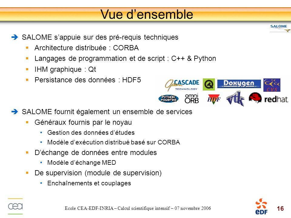 16 Ecole CEA-EDF-INRIA – Calcul scientifique intensif – 07 novembre 2006 SALOME sappuie sur des pré-requis techniques Architecture distribuée : CORBA