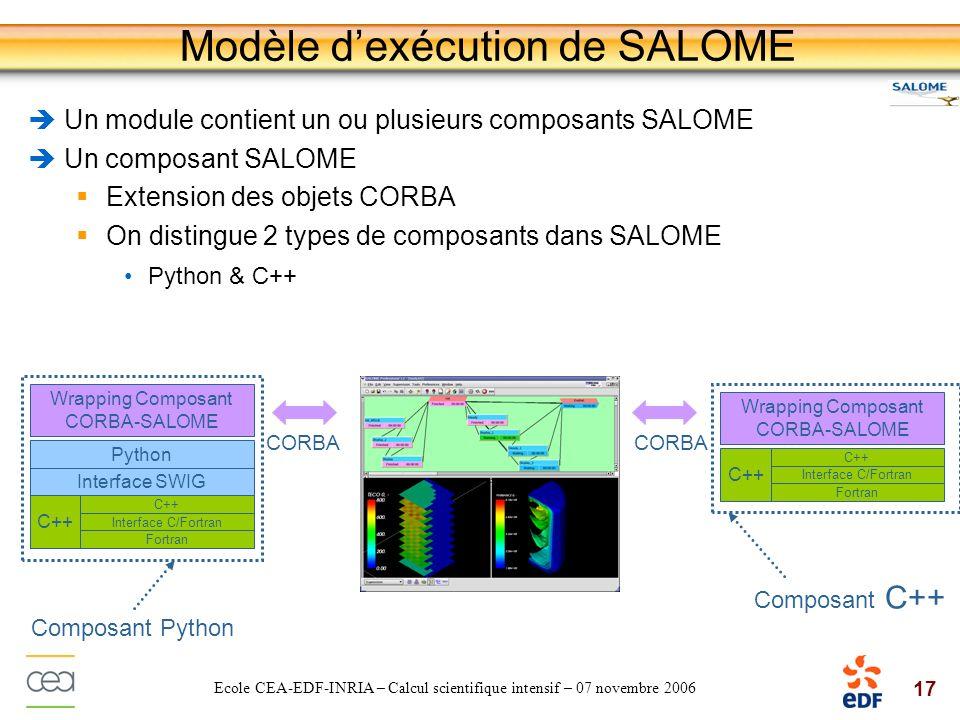 17 Ecole CEA-EDF-INRIA – Calcul scientifique intensif – 07 novembre 2006 Un module contient un ou plusieurs composants SALOME Un composant SALOME Exte