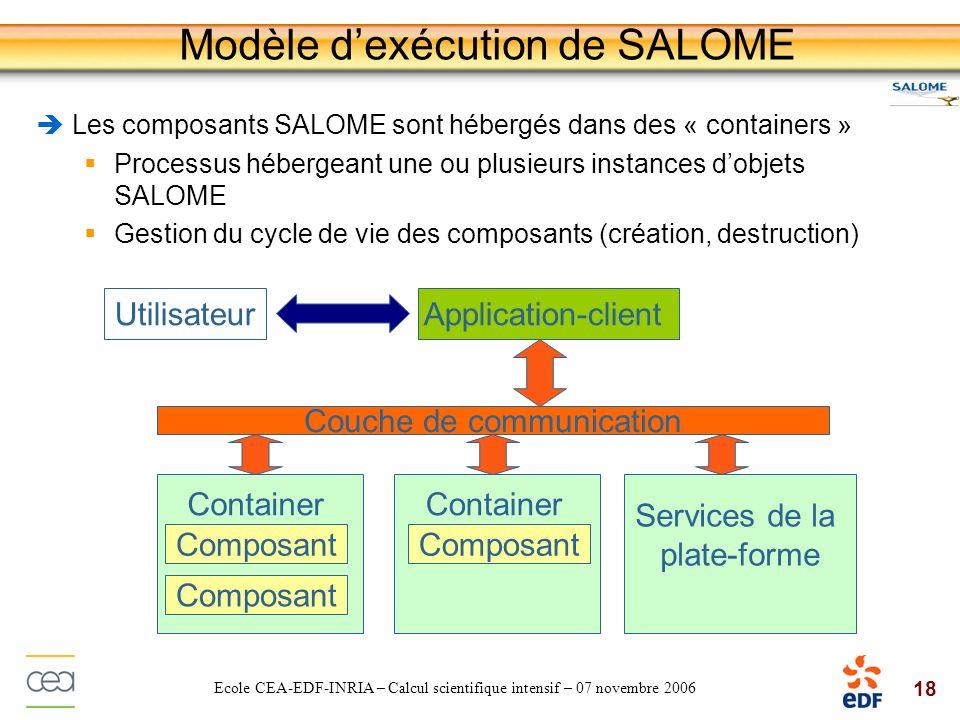 18 Ecole CEA-EDF-INRIA – Calcul scientifique intensif – 07 novembre 2006 Modèle dexécution de SALOME Les composants SALOME sont hébergés dans des « co