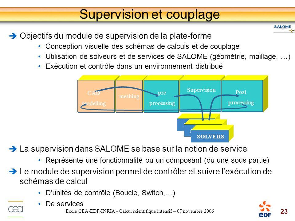 23 Ecole CEA-EDF-INRIA – Calcul scientifique intensif – 07 novembre 2006 SOLVERS Post processing pre processing Supervision CAD modelling meshing SOLV
