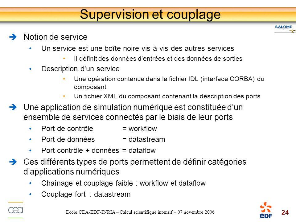 24 Ecole CEA-EDF-INRIA – Calcul scientifique intensif – 07 novembre 2006 Notion de service Un service est une boîte noire vis-à-vis des autres service