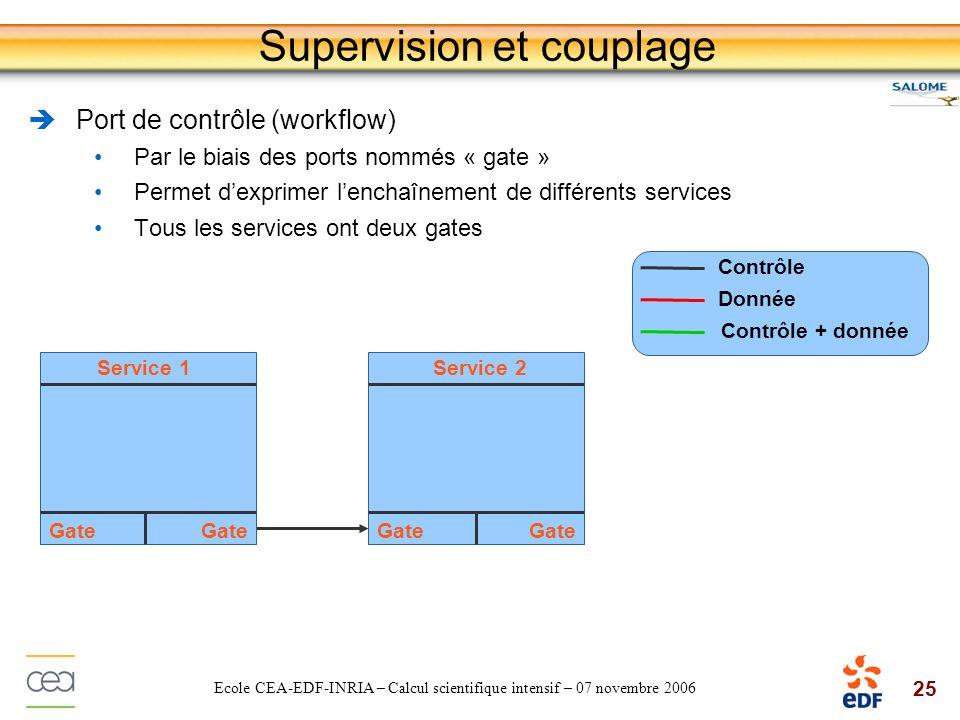 25 Ecole CEA-EDF-INRIA – Calcul scientifique intensif – 07 novembre 2006 Supervision et couplage Port de contrôle (workflow) Par le biais des ports no