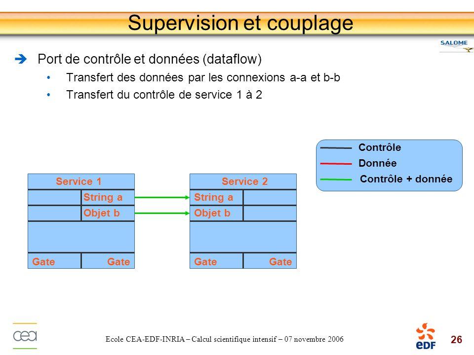 26 Ecole CEA-EDF-INRIA – Calcul scientifique intensif – 07 novembre 2006 Port de contrôle et données (dataflow) Transfert des données par les connexio