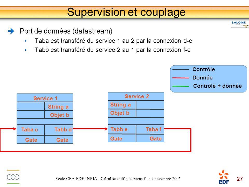 27 Ecole CEA-EDF-INRIA – Calcul scientifique intensif – 07 novembre 2006 Port de données (datastream) Taba est transféré du service 1 au 2 par la conn