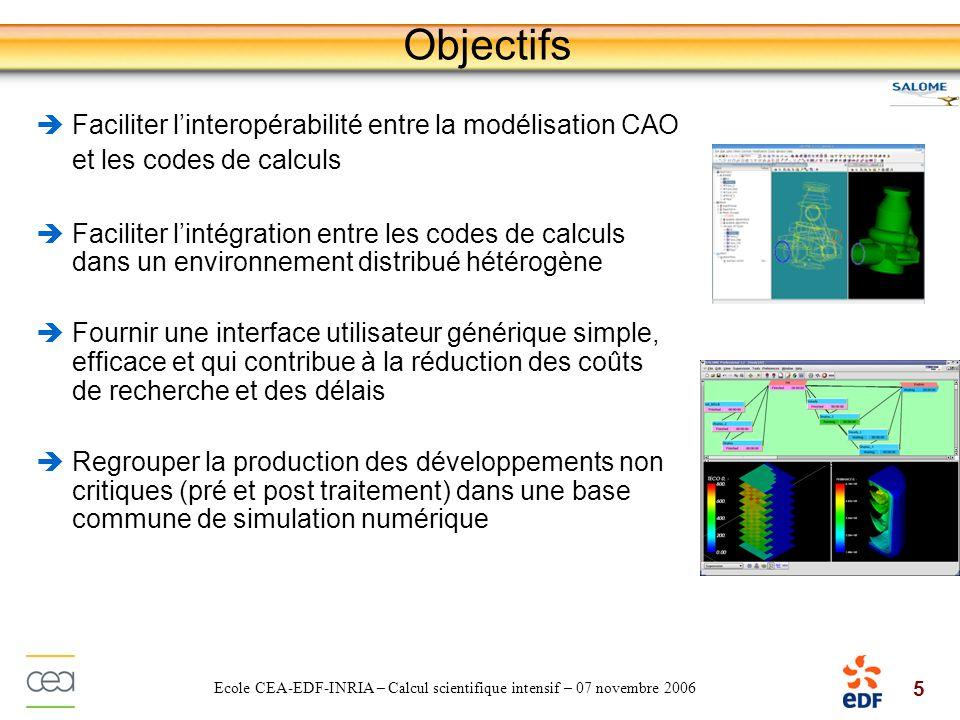 16 Ecole CEA-EDF-INRIA – Calcul scientifique intensif – 07 novembre 2006 SALOME sappuie sur des pré-requis techniques Architecture distribuée : CORBA Langages de programmation et de script : C++ & Python IHM graphique : Qt Persistance des données : HDF5 SALOME fournit également un ensemble de services Généraux fournis par le noyau Gestion des données détudes Modèle dexécution distribué basé sur CORBA Déchange de données entre modules Modèle déchange MED De supervision (module de supervision) Enchaînements et couplages Vue densemble