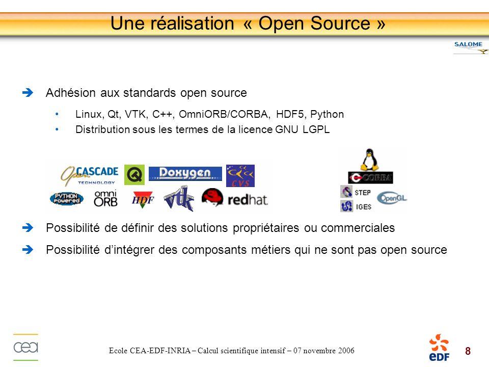 8 Ecole CEA-EDF-INRIA – Calcul scientifique intensif – 07 novembre 2006 Une réalisation « Open Source » Adhésion aux standards open source Linux, Qt,