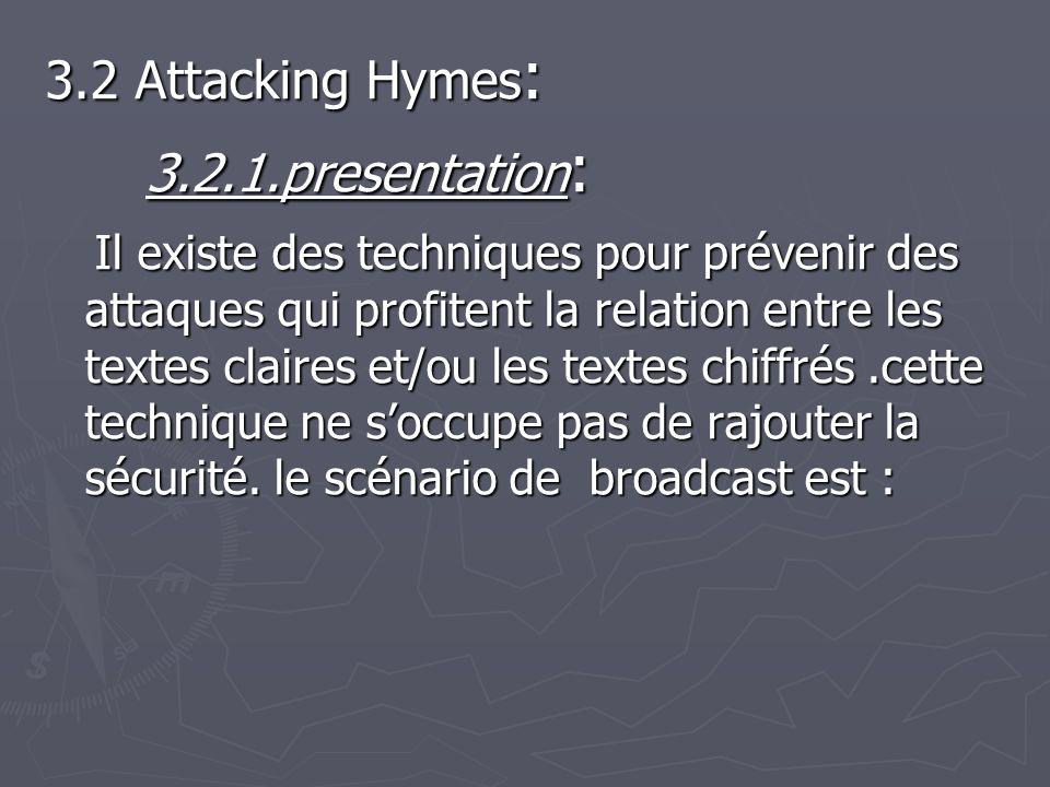 3.2 Attacking Hymes : 3.2.1.presentation : 3.2.1.presentation : Il existe des techniques pour prévenir des attaques qui profitent la relation entre le