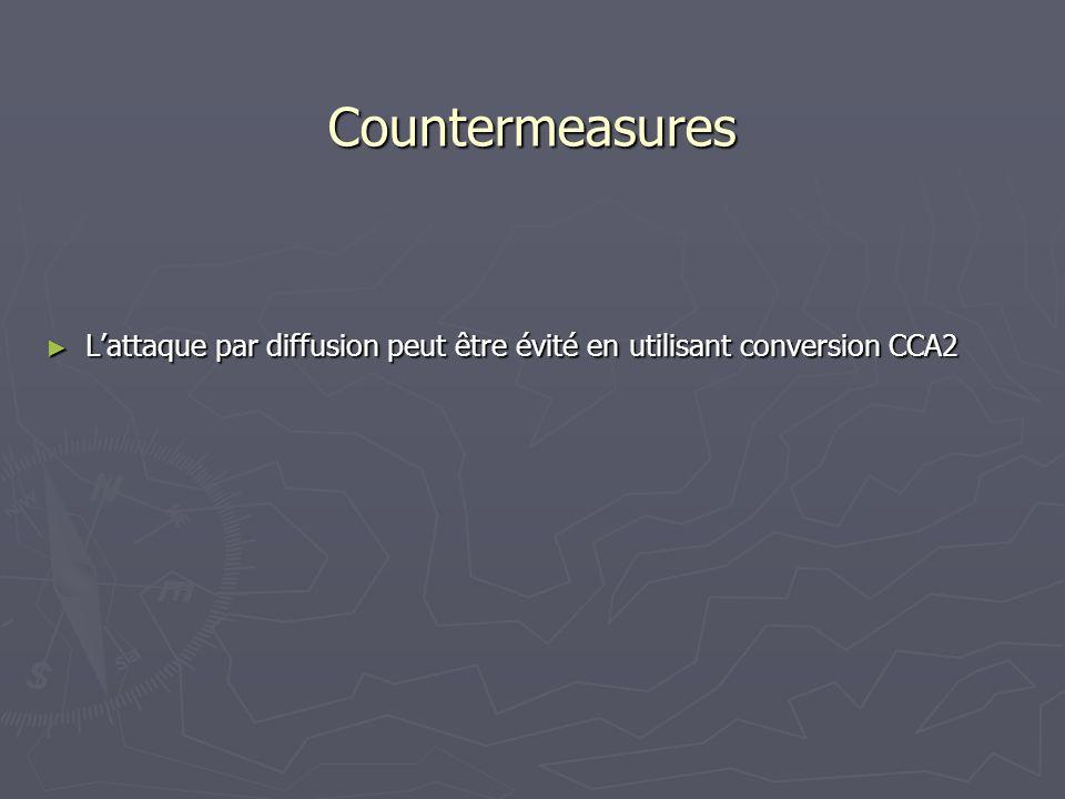 Countermeasures Lattaque par diffusion peut être évité en utilisant conversion CCA2 Lattaque par diffusion peut être évité en utilisant conversion CCA
