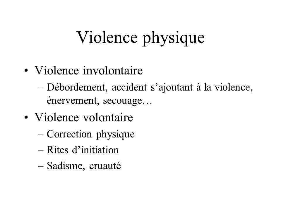 Violence physique Violence involontaire –Débordement, accident sajoutant à la violence, énervement, secouage… Violence volontaire –Correction physique –Rites dinitiation –Sadisme, cruauté