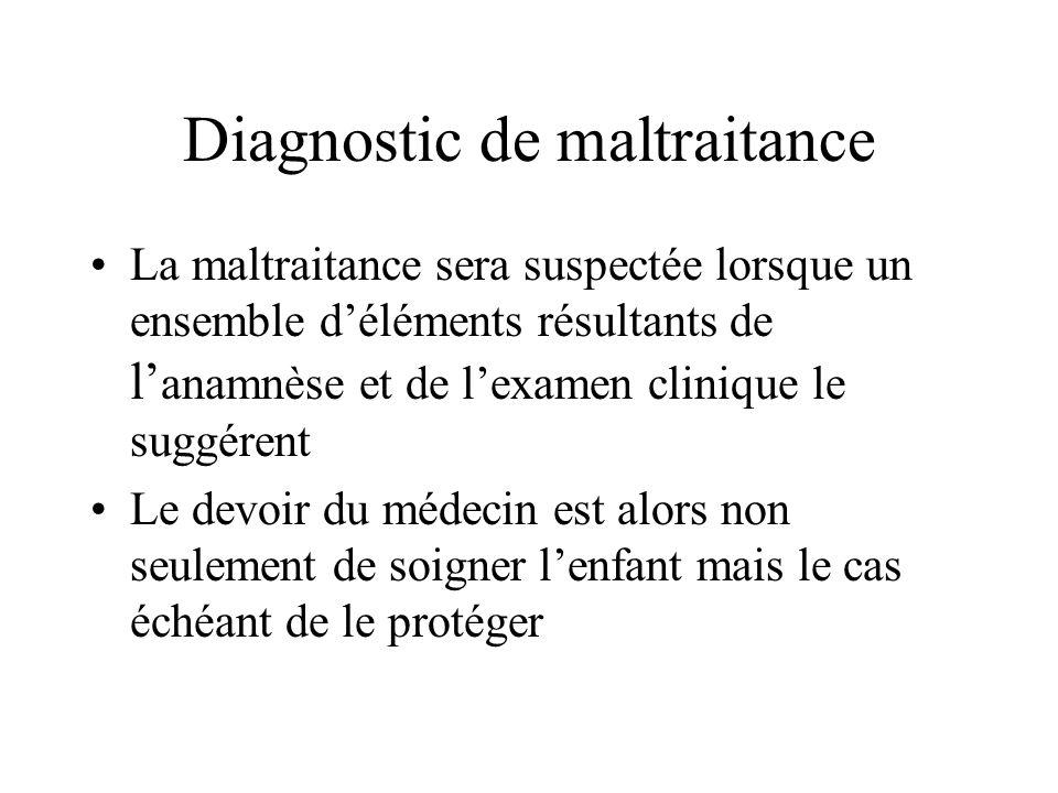 Diagnostic de maltraitance La maltraitance sera suspectée lorsque un ensemble déléments résultants de l anamnèse et de lexamen clinique le suggérent L