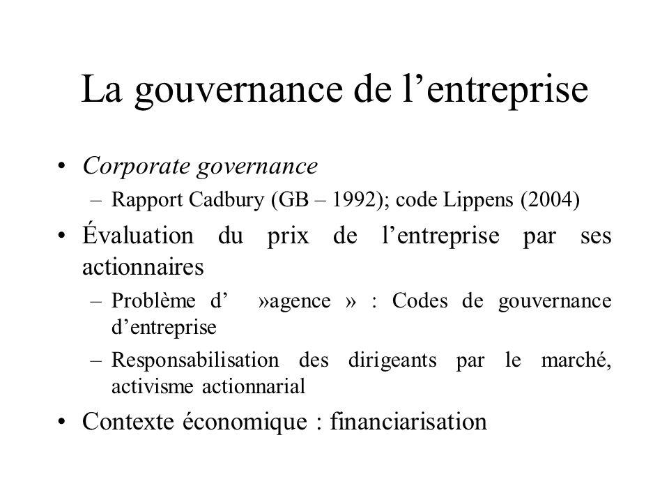 La gouvernance de lentreprise Corporate governance –Rapport Cadbury (GB – 1992); code Lippens (2004) Évaluation du prix de lentreprise par ses actionn