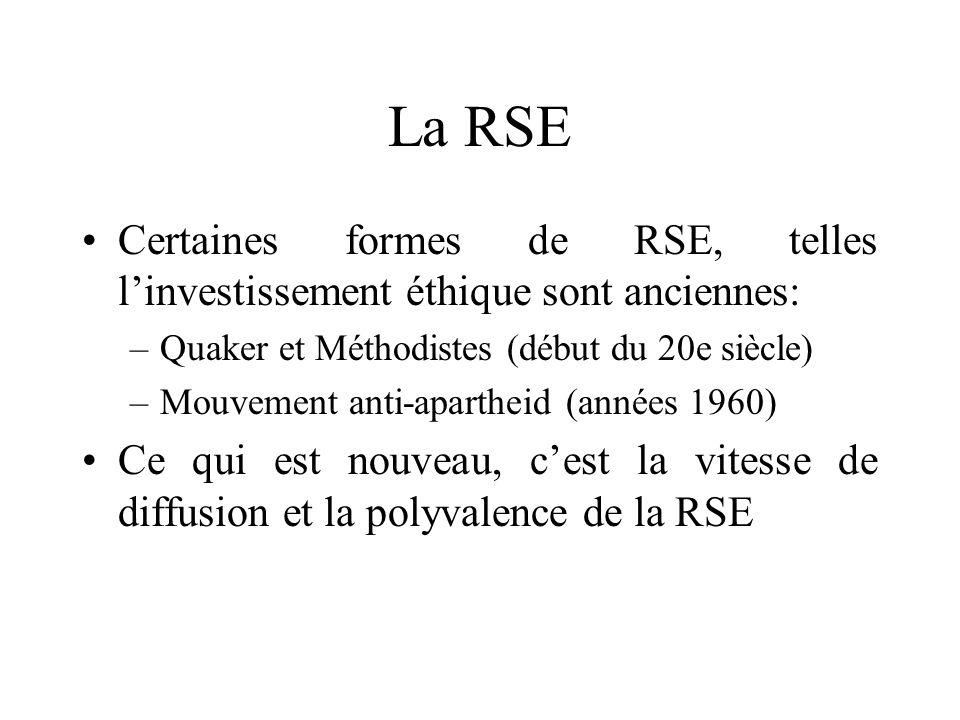 La RSE Certaines formes de RSE, telles linvestissement éthique sont anciennes: –Quaker et Méthodistes (début du 20e siècle) –Mouvement anti-apartheid