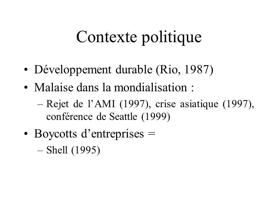 Contexte politique Développement durable (Rio, 1987) Malaise dans la mondialisation : –Rejet de lAMI (1997), crise asiatique (1997), conférence de Sea