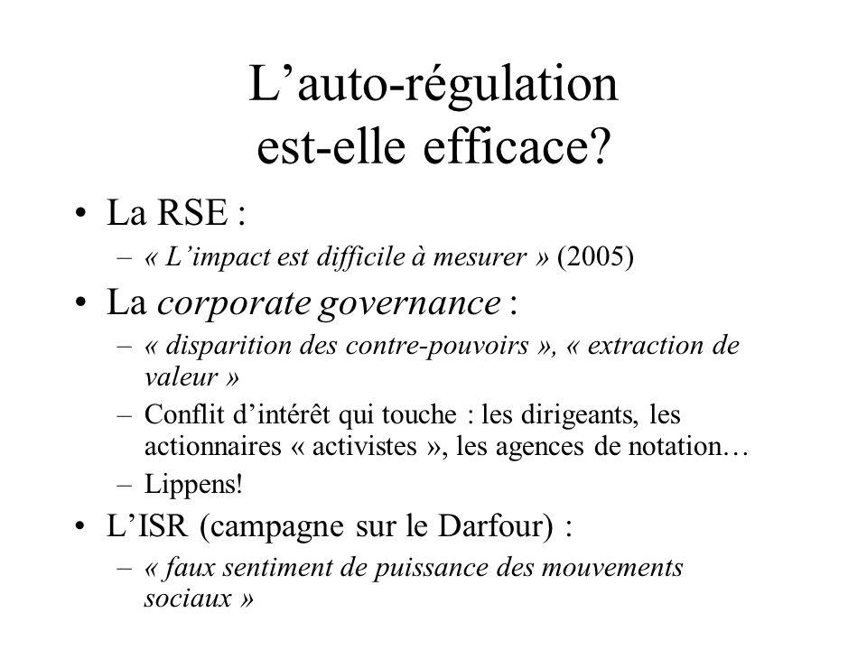 Lauto-régulation est-elle efficace? La RSE : –« Limpact est difficile à mesurer » (2005) La corporate governance : –« disparition des contre-pouvoirs