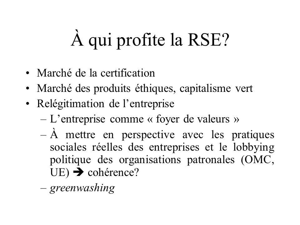 À qui profite la RSE? Marché de la certification Marché des produits éthiques, capitalisme vert Relégitimation de lentreprise –Lentreprise comme « foy