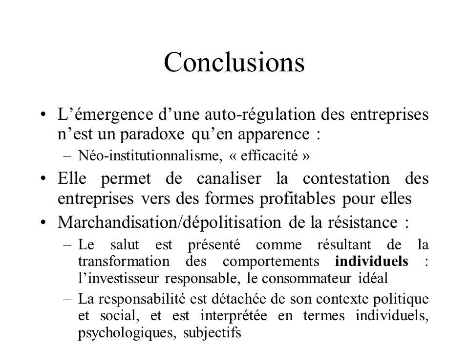 Conclusions Lémergence dune auto-régulation des entreprises nest un paradoxe quen apparence : –Néo-institutionnalisme, « efficacité » Elle permet de c