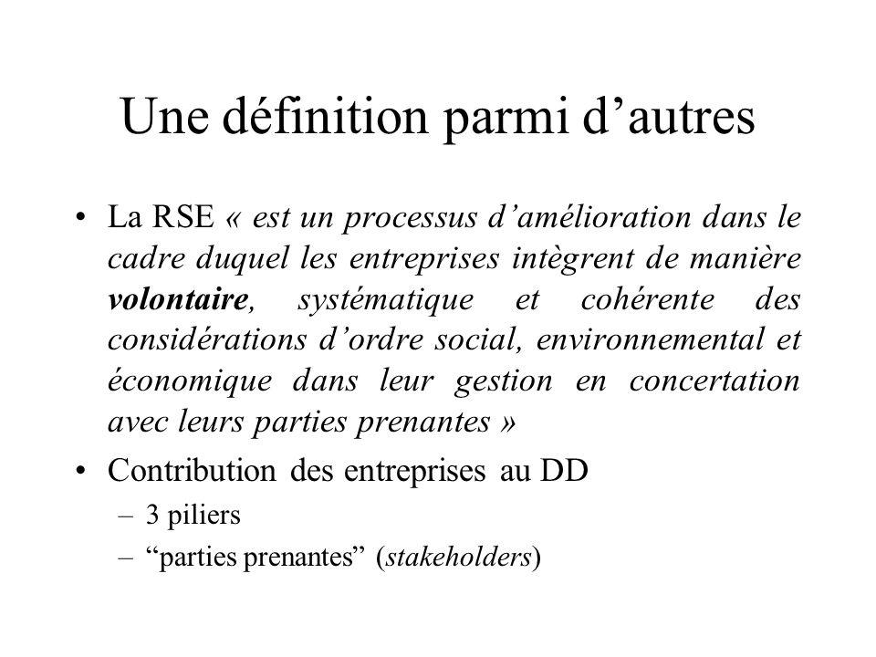 Une définition parmi dautres La RSE « est un processus damélioration dans le cadre duquel les entreprises intègrent de manière volontaire, systématiqu