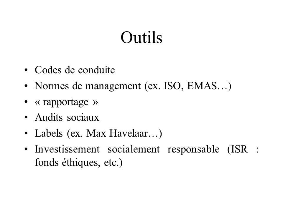 Outils Codes de conduite Normes de management (ex. ISO, EMAS…) « rapportage » Audits sociaux Labels (ex. Max Havelaar…) Investissement socialement res