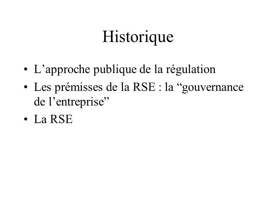 Historique Lapproche publique de la régulation Les prémisses de la RSE : la gouvernance de lentreprise La RSE