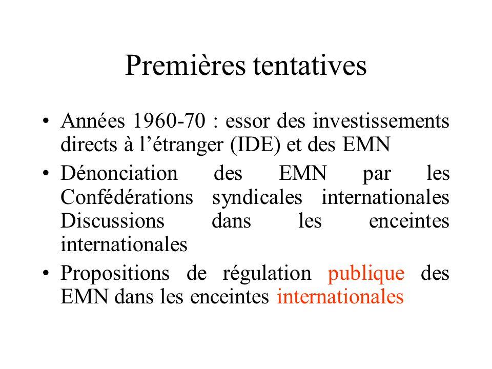 Déclaration de lOIT sur les EMN et la politique sociale (1977) Lignes directrices de lOCDE pour les EMN (1976) Projet de code de conduite de lONU pour les EMN (1983) Faible impact car non contraignants