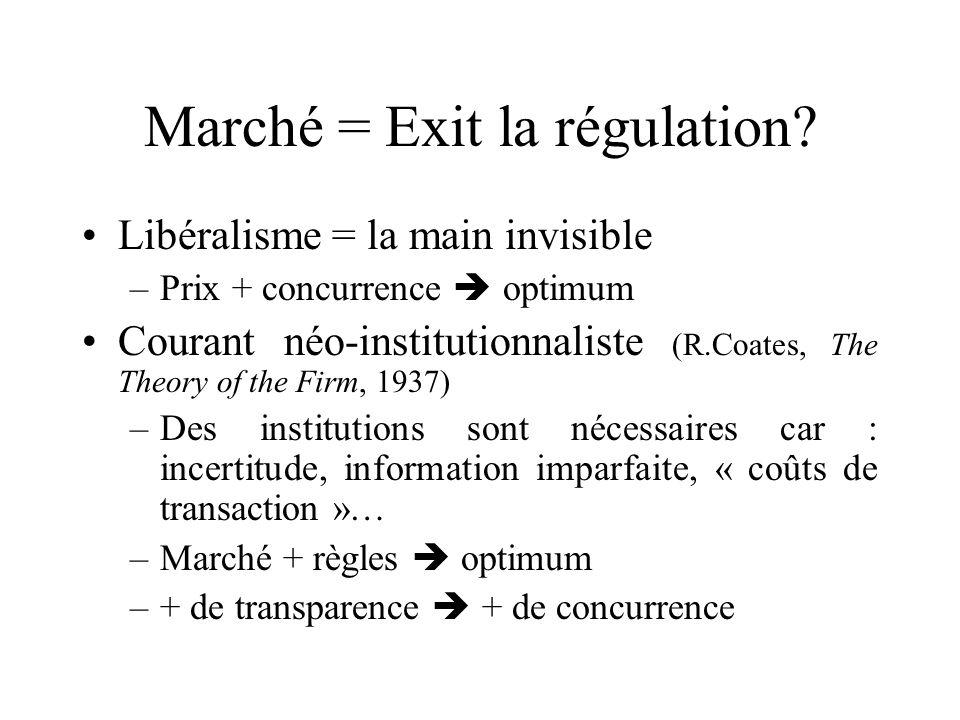 Marché = Exit la régulation? Libéralisme = la main invisible –Prix + concurrence optimum Courant néo-institutionnaliste (R.Coates, The Theory of the F