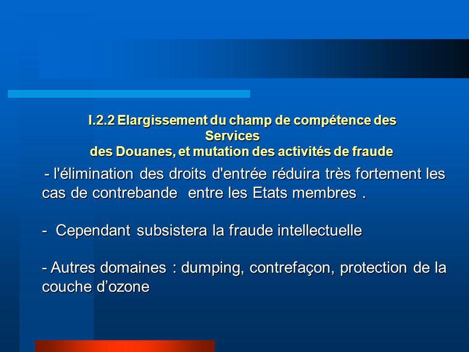 I.2.2 Elargissement du champ de compétence des Services I.2.2 Elargissement du champ de compétence des Services des Douanes, et mutation des activités