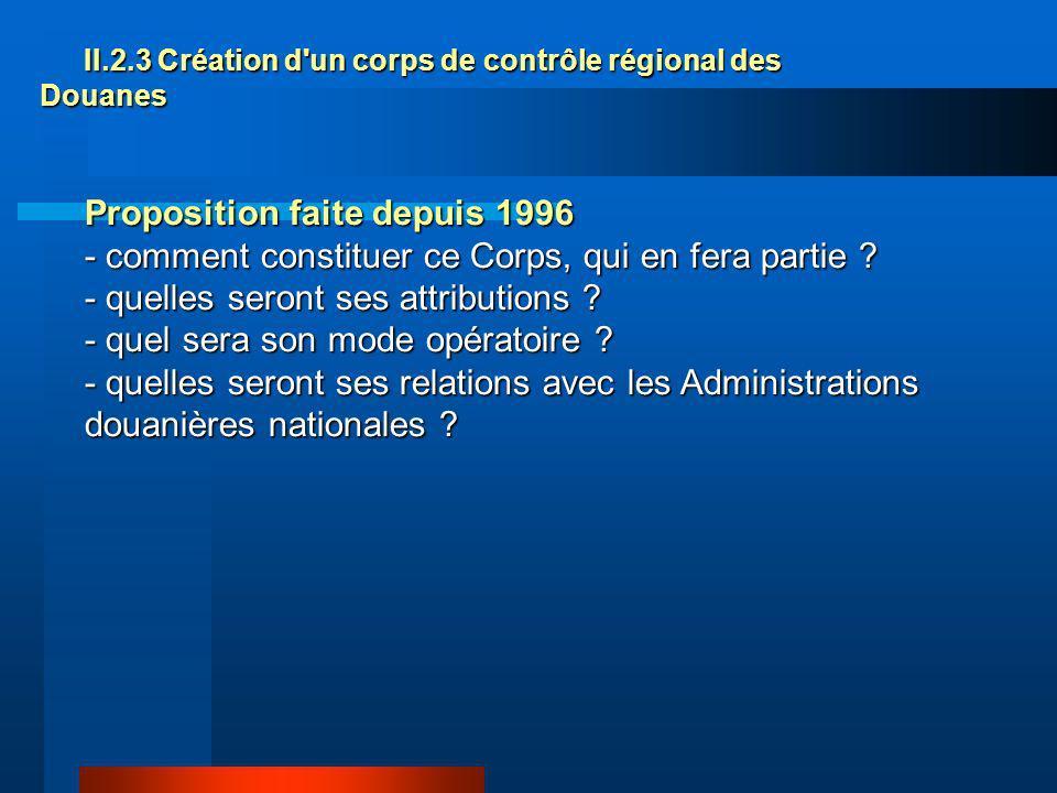 II.2.3 Création d un corps de contrôle régional des Douanes II.2.3 Création d un corps de contrôle régional des Douanes Proposition faite depuis 1996 Proposition faite depuis 1996 - comment constituer ce Corps, qui en fera partie .