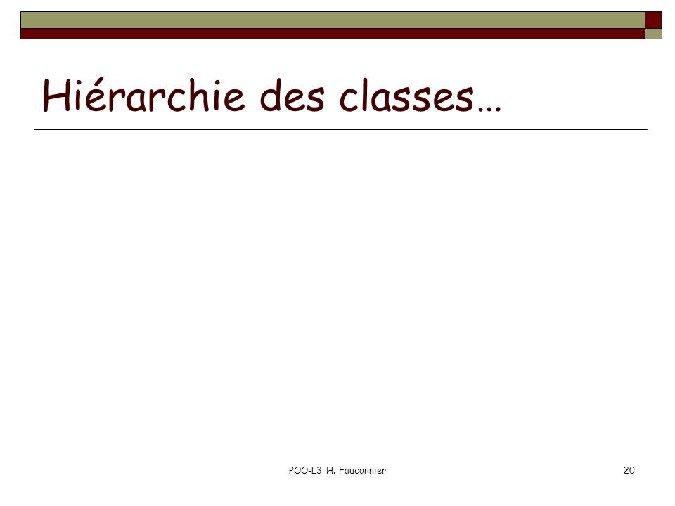 Hiérarchie des classes… POO-L3 H. Fauconnier20