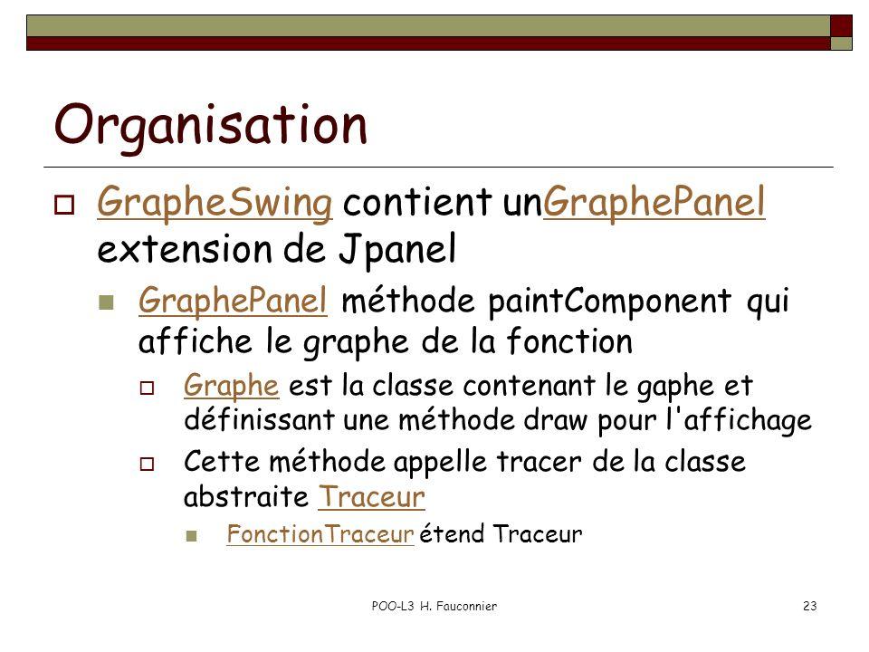 Organisation GrapheSwing contient unGraphePanel extension de Jpanel GrapheSwingGraphePanel GraphePanel méthode paintComponent qui affiche le graphe de la fonction GraphePanel Graphe est la classe contenant le gaphe et définissant une méthode draw pour l affichage Graphe Cette méthode appelle tracer de la classe abstraite TraceurTraceur FonctionTraceur étend Traceur FonctionTraceur POO-L3 H.