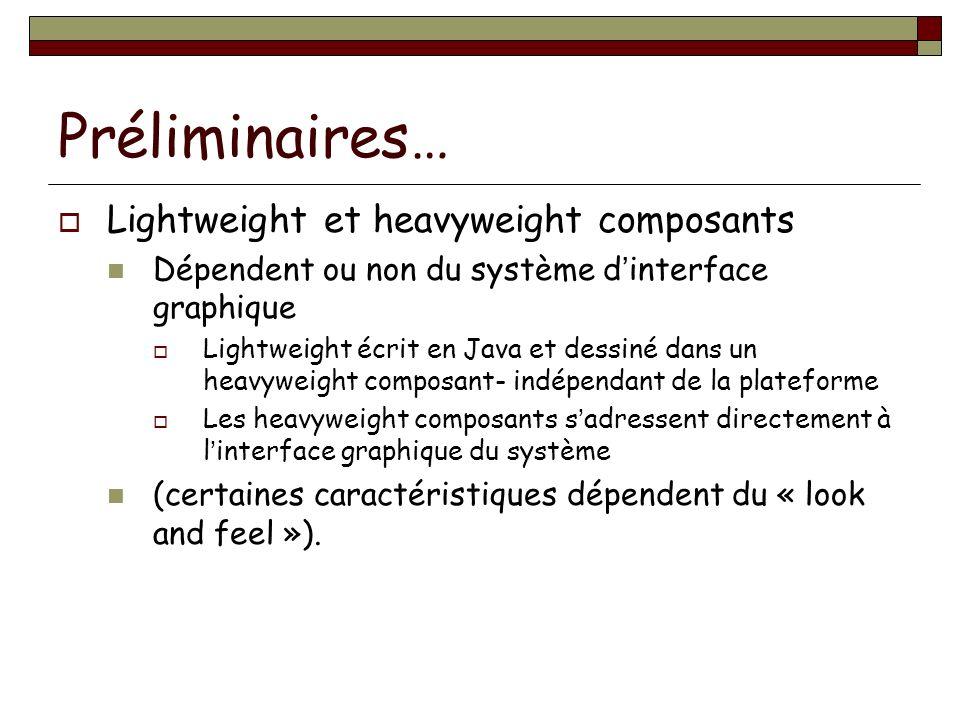 Préliminaires… Lightweight et heavyweight composants Dépendent ou non du système dinterface graphique Lightweight écrit en Java et dessiné dans un heavyweight composant- indépendant de la plateforme Les heavyweight composants sadressent directement à linterface graphique du système (certaines caractéristiques dépendent du « look and feel »).