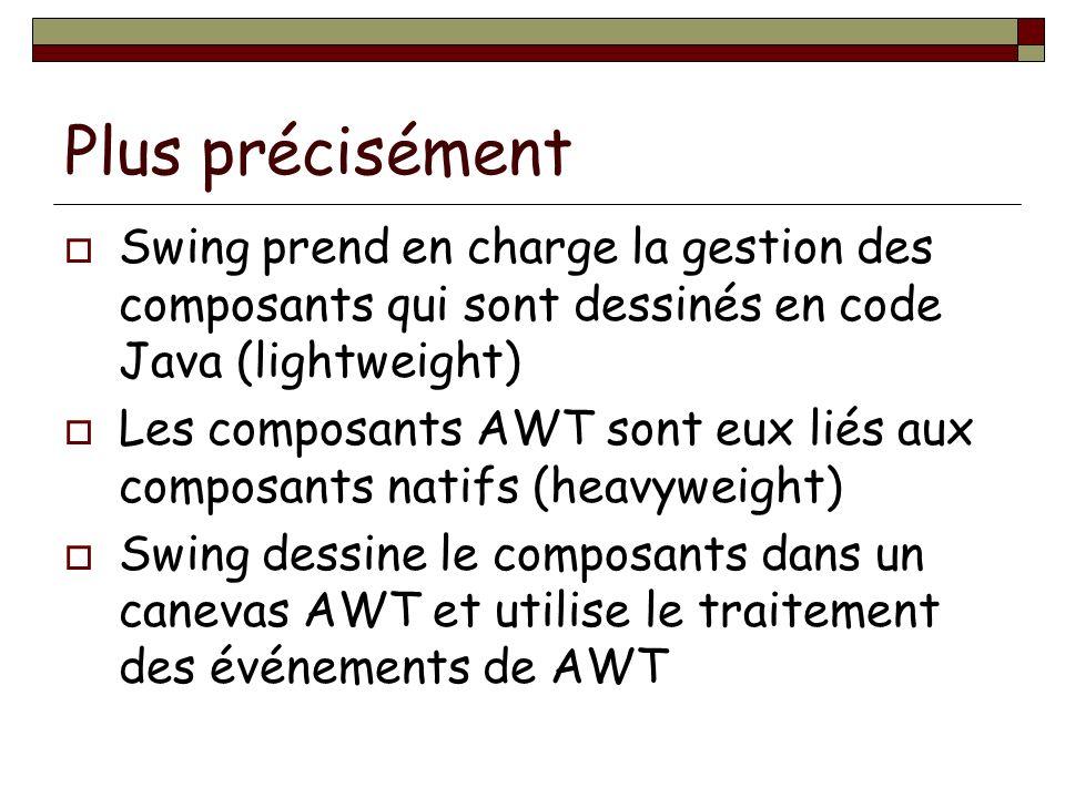 Plus précisément Swing prend en charge la gestion des composants qui sont dessinés en code Java (lightweight) Les composants AWT sont eux liés aux composants natifs (heavyweight) Swing dessine le composants dans un canevas AWT et utilise le traitement des événements de AWT