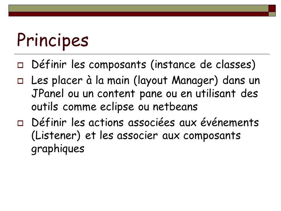 Principes Définir les composants (instance de classes) Les placer à la main (layout Manager) dans un JPanel ou un content pane ou en utilisant des outils comme eclipse ou netbeans Définir les actions associées aux événements (Listener) et les associer aux composants graphiques