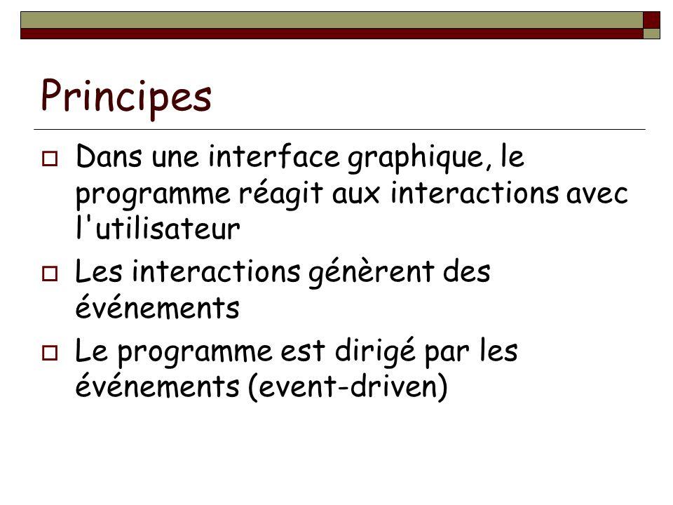 Principes Dans une interface graphique, le programme réagit aux interactions avec l utilisateur Les interactions génèrent des événements Le programme est dirigé par les événements (event-driven)