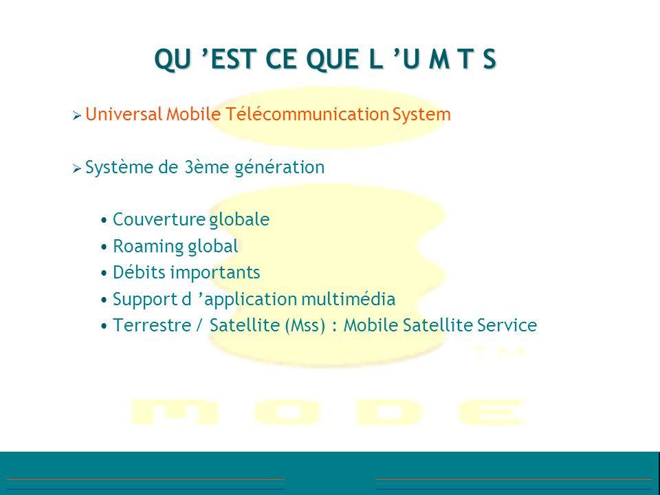 QU EST CE QUE L U M T S Universal Mobile Télécommunication System Système de 3ème génération Couverture globale Roaming global Débits importants Suppo