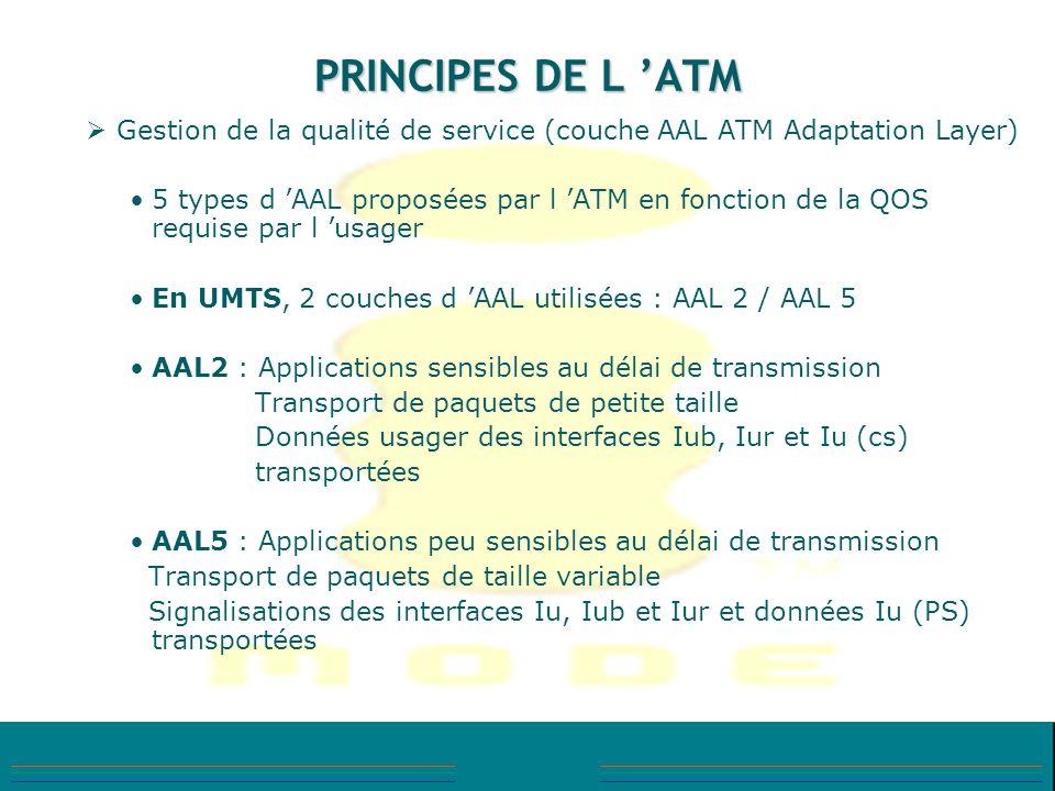 PRINCIPES DE L ATM Gestion de la qualité de service (couche AAL ATM Adaptation Layer) 5 types d AAL proposées par l ATM en fonction de la QOS requise