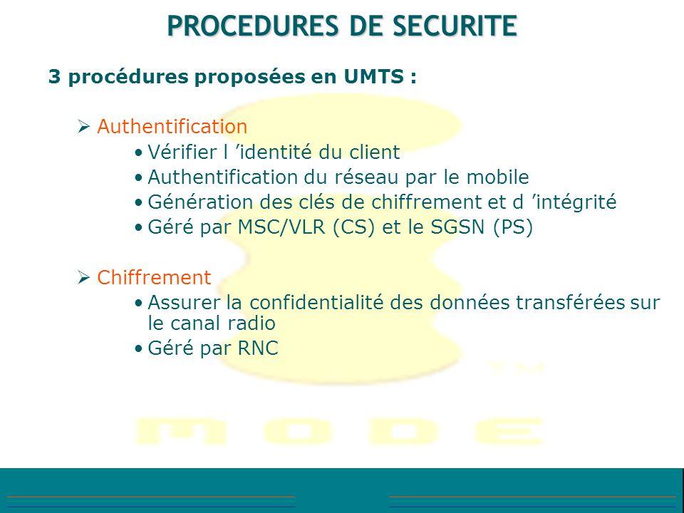 PROCEDURES DE SECURITE 3 procédures proposées en UMTS : Authentification Vérifier l identité du client Authentification du réseau par le mobile Généra