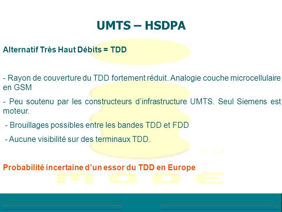 UMTS – HSDPA Alternatif Très Haut Débits = TDD - Rayon de couverture du TDD fortement réduit. Analogie couche microcellulaire en GSM - Peu soutenu par