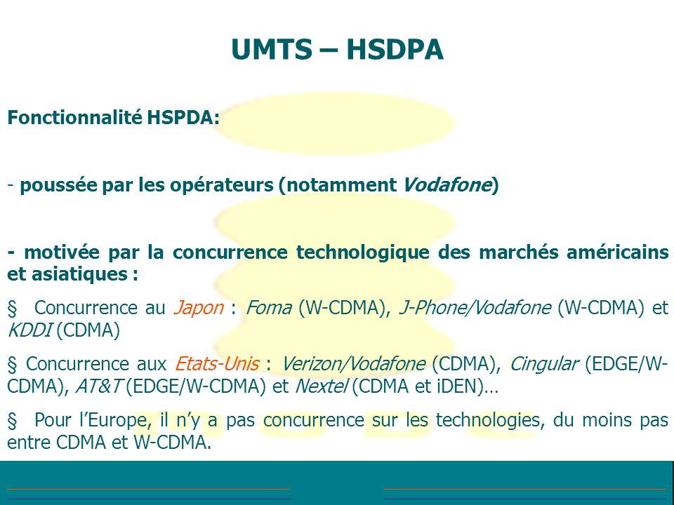 UMTS – HSDPA Fonctionnalité HSPDA: - - poussée par les opérateurs (notamment Vodafone) - motivée par la concurrence technologique des marchés américai
