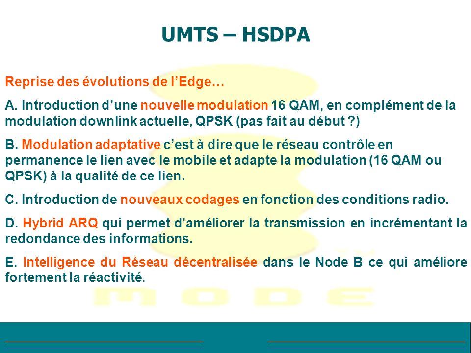 UMTS – HSDPA Reprise des évolutions de lEdge… A. Introduction dune nouvelle modulation 16 QAM, en complément de la modulation downlink actuelle, QPSK