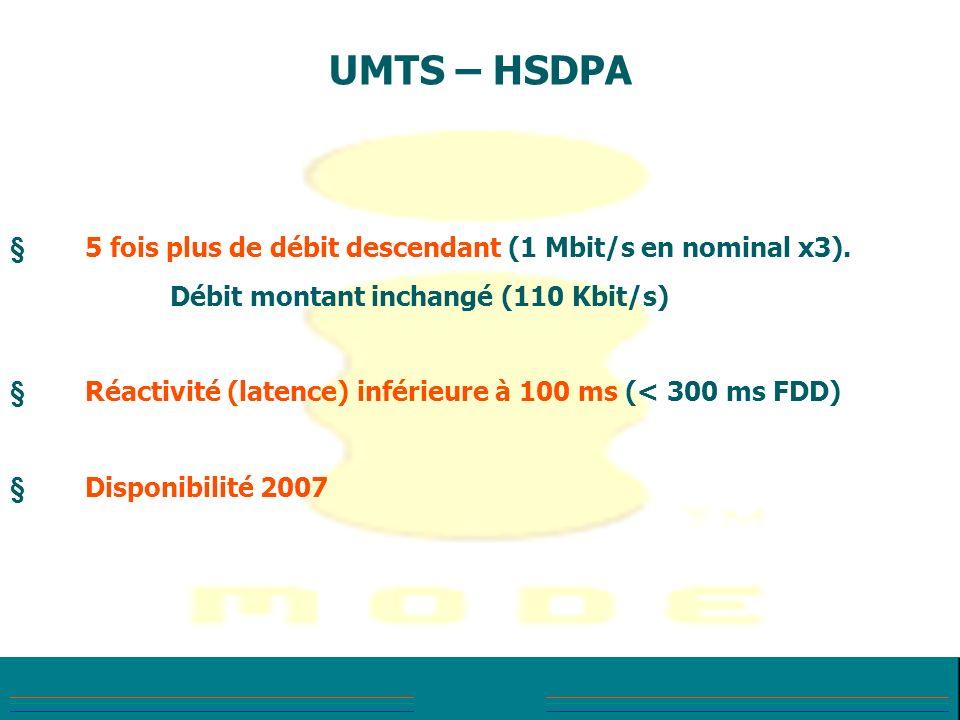 UMTS – HSDPA § 5 fois plus de débit descendant (1 Mbit/s en nominal x3). Débit montant inchangé (110 Kbit/s) § Réactivité (latence) inférieure à 100 m