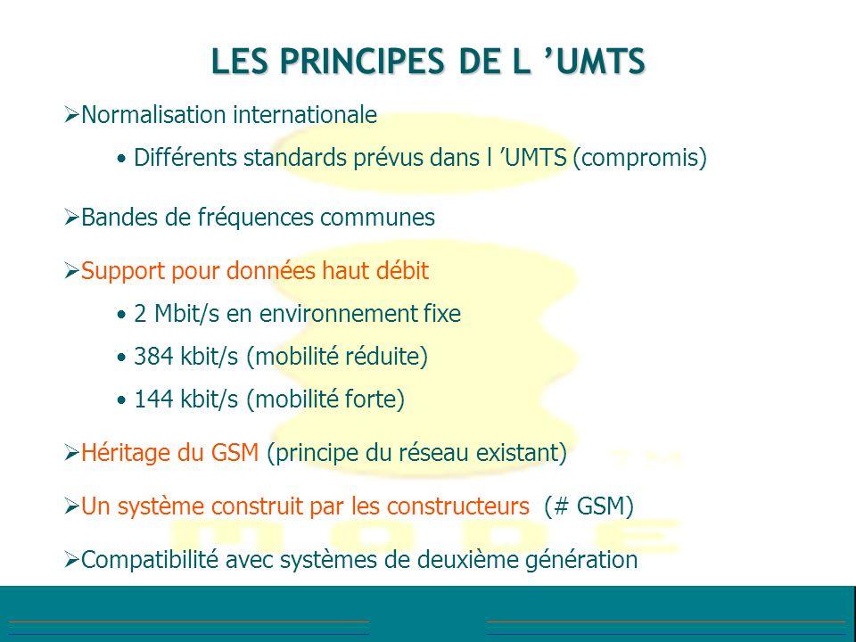 LES PRINCIPES DE L UMTS Normalisation internationale Différents standards prévus dans l UMTS (compromis) Bandes de fréquences communes Support pour do