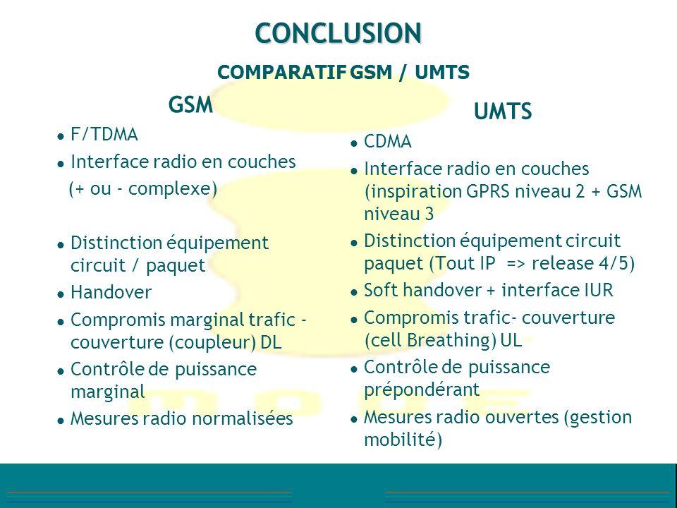 CONCLUSION GSM F/TDMA Interface radio en couches (+ ou - complexe) Distinction équipement circuit / paquet Handover Compromis marginal trafic - couver
