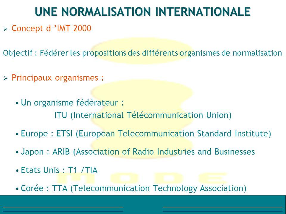 UNE NORMALISATION INTERNATIONALE Concept d IMT 2000 Objectif : Fédérer les propositions des différents organismes de normalisation Principaux organism