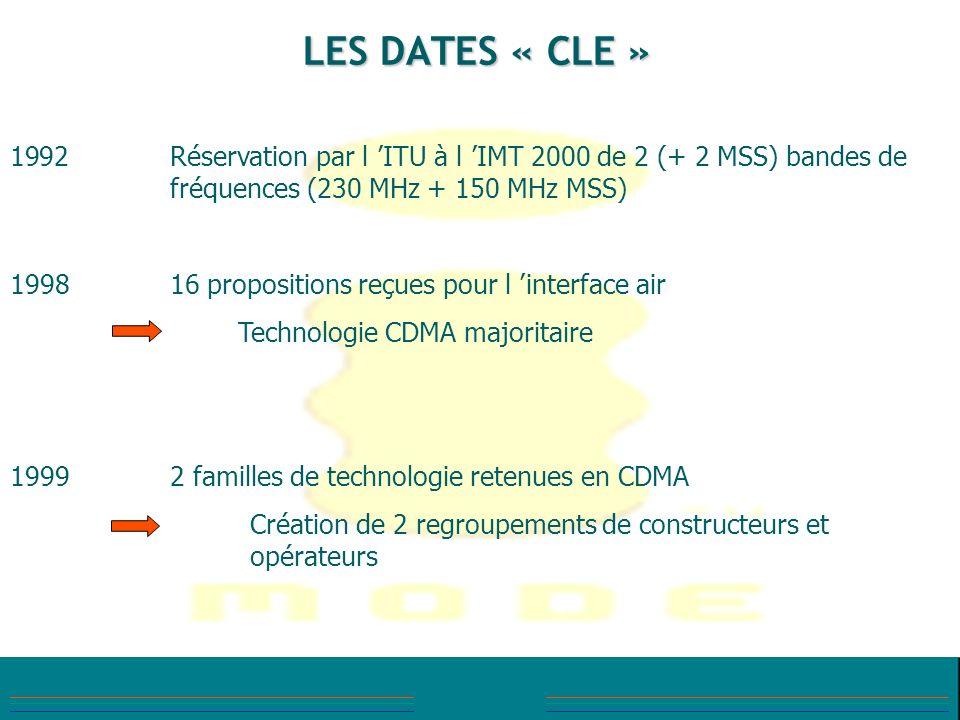 LES DATES « CLE » 1992 1992 Réservation par l ITU à l IMT 2000 de 2 (+ 2 MSS) bandes de fréquences (230 MHz + 150 MHz MSS) 1998 16 propositions reçues