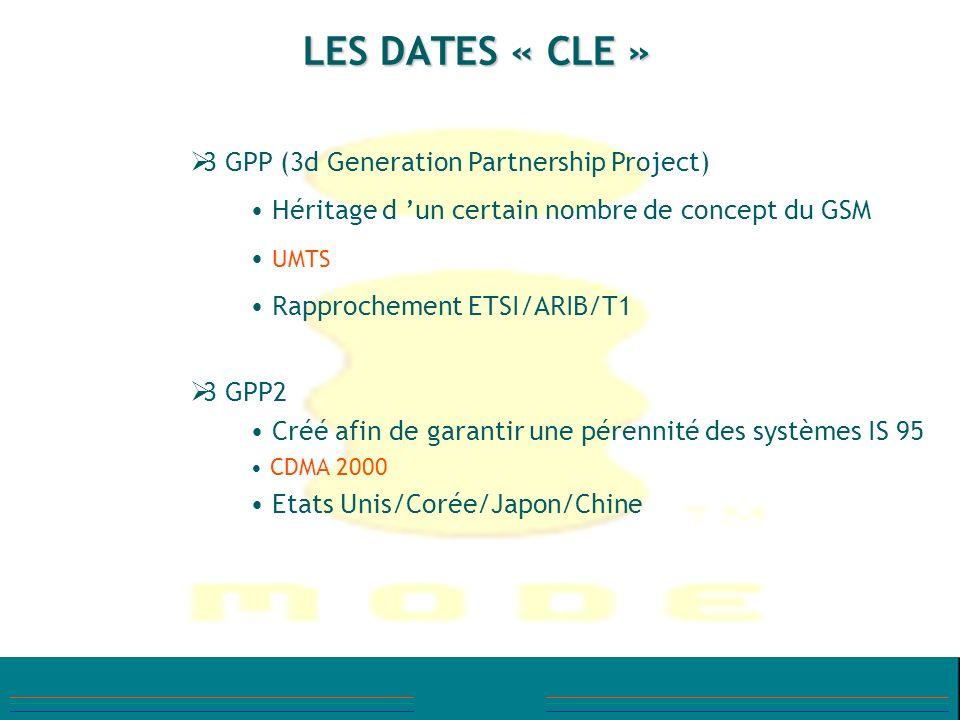 LES DATES « CLE » 3 GPP (3d Generation Partnership Project) Héritage d un certain nombre de concept du GSM UMTS Rapprochement ETSI/ARIB/T1 3 GPP2 Créé